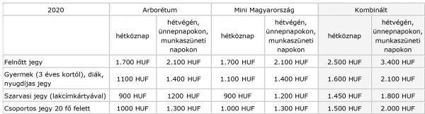 arbo árak 2020